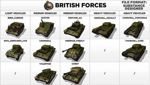 British%20Forces%20Vehicles.png