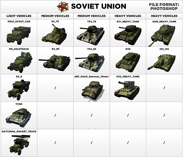 Soviet%20Vehicles.png
