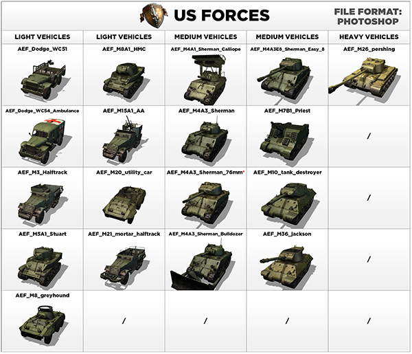 US%20Forces%20Vehicles.png